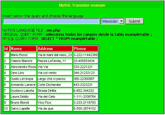 Simple web application implementing MySQL Babel in Mexican