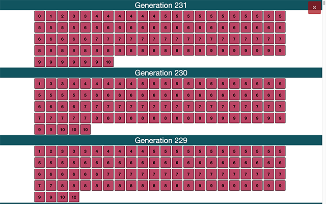 Generations Table Result