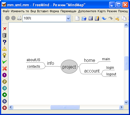 Preparing a project structure in FreeMind. XML is available as .mm-file