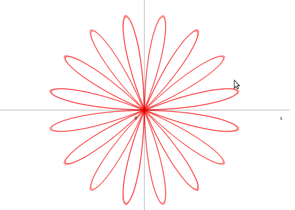 cool function painted in polar coordinates