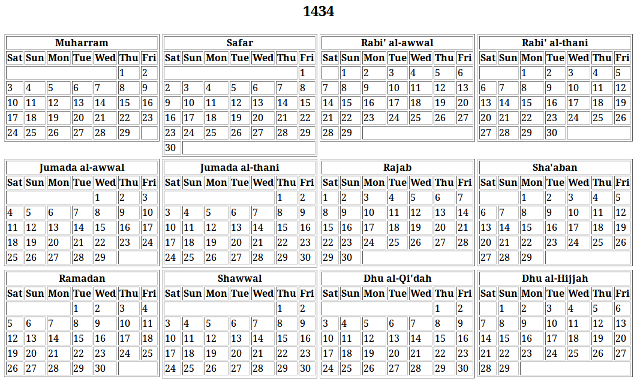 Screenshot of Hijri calendar of year 1434.