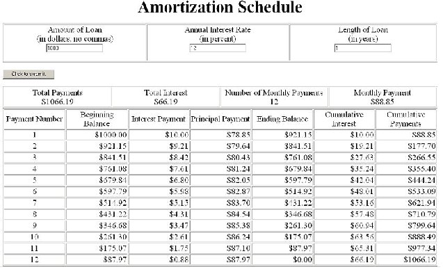 Amort Calculate And Display Loan Amortization Schedule  Php Classes