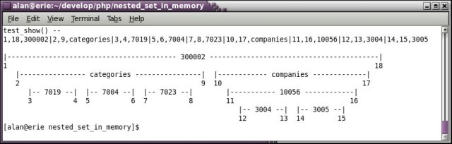 nested_set_in_memory.jpg