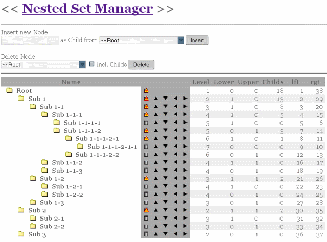 nested_set_administration_interface.png