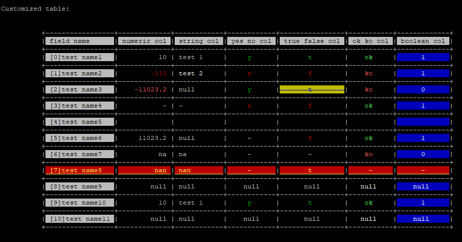 example_cli_math_ml_table_4.png