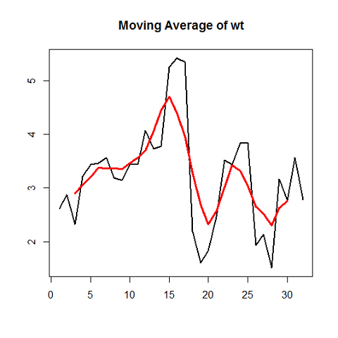 moving_average.png