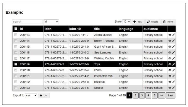 Easy Tables: Show, edit and export database table records